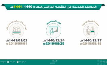المواعيد الجديدة في التقويم الدراسي للعام ١٤٤٠/١٤٤١